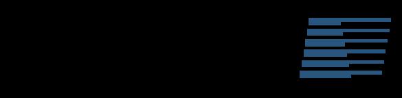 585px-SaskTel_logo